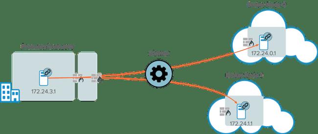 kafka-blog-diagram